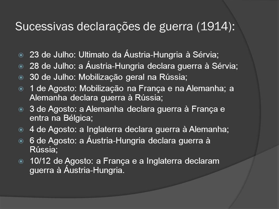 Sucessivas declarações de guerra (1914): 23 de Julho: Ultimato da Áustria-Hungria à Sérvia; 28 de Julho: a Áustria-Hungria declara guerra à Sérvia; 30 de Julho: Mobilização geral na Rússia; 1 de Agosto: Mobilização na França e na Alemanha; a Alemanha declara guerra à Rússia; 3 de Agosto: a Alemanha declara guerra à França e entra na Bélgica; 4 de Agosto: a Inglaterra declara guerra à Alemanha; 6 de Agosto: a Áustria-Hungria declara guerra à Rússia; 10/12 de Agosto: a França e a Inglaterra declaram guerra à Áustria-Hungria.