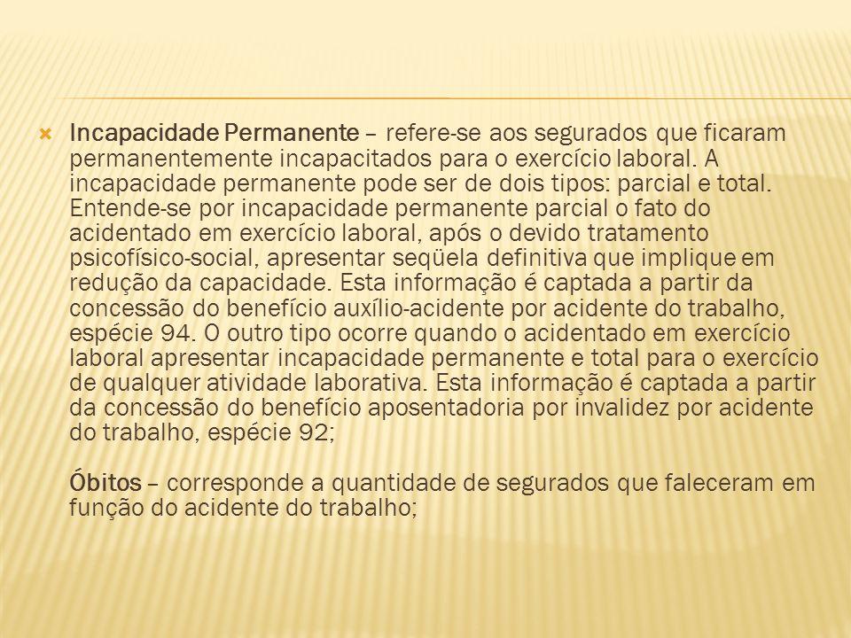 Incapacidade Permanente – refere-se aos segurados que ficaram permanentemente incapacitados para o exercício laboral. A incapacidade permanente pode s