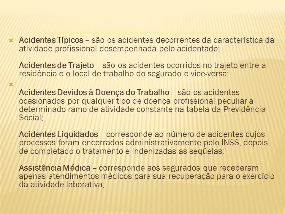 Acidentes Típicos – são os acidentes decorrentes da característica da atividade profissional desempenhada pelo acidentado; Acidentes de Trajeto – são