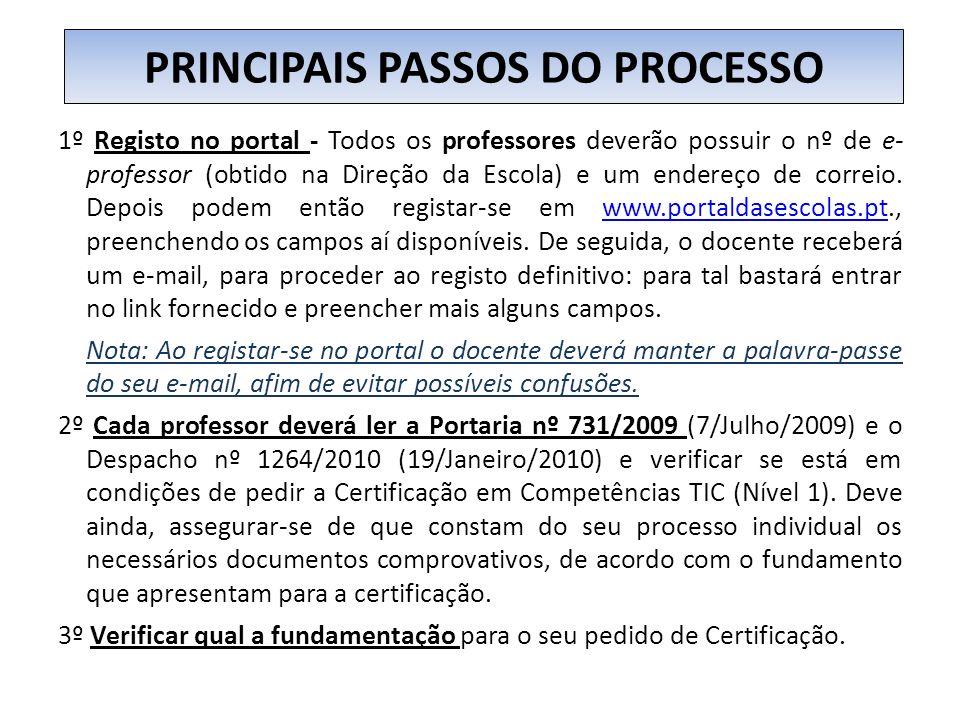 PRINCIPAIS PASSOS DO PROCESSO 1º Registo no portal - Todos os professores deverão possuir o nº de e- professor (obtido na Direção da Escola) e um endereço de correio.