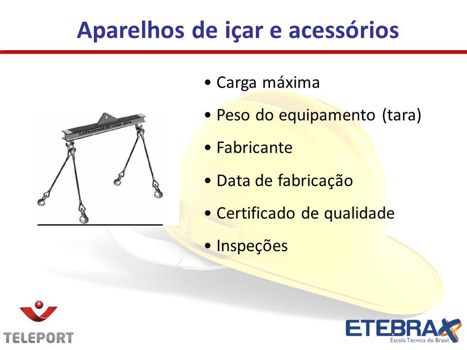 Aparelhos de içar e acessórios Carga máxima Peso do equipamento (tara) Fabricante Data de fabricação Certificado de qualidade Inspeções