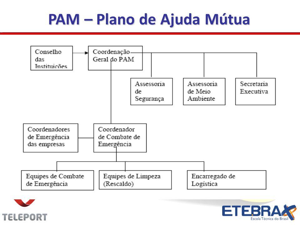 PAM – Plano de Ajuda Mútua