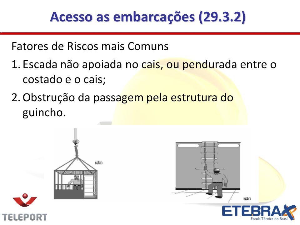 Acesso as embarcações (29.3.2) Fatores de Riscos mais Comuns 1.Escada não apoiada no cais, ou pendurada entre o costado e o cais; 2.Obstrução da passagem pela estrutura do guincho.