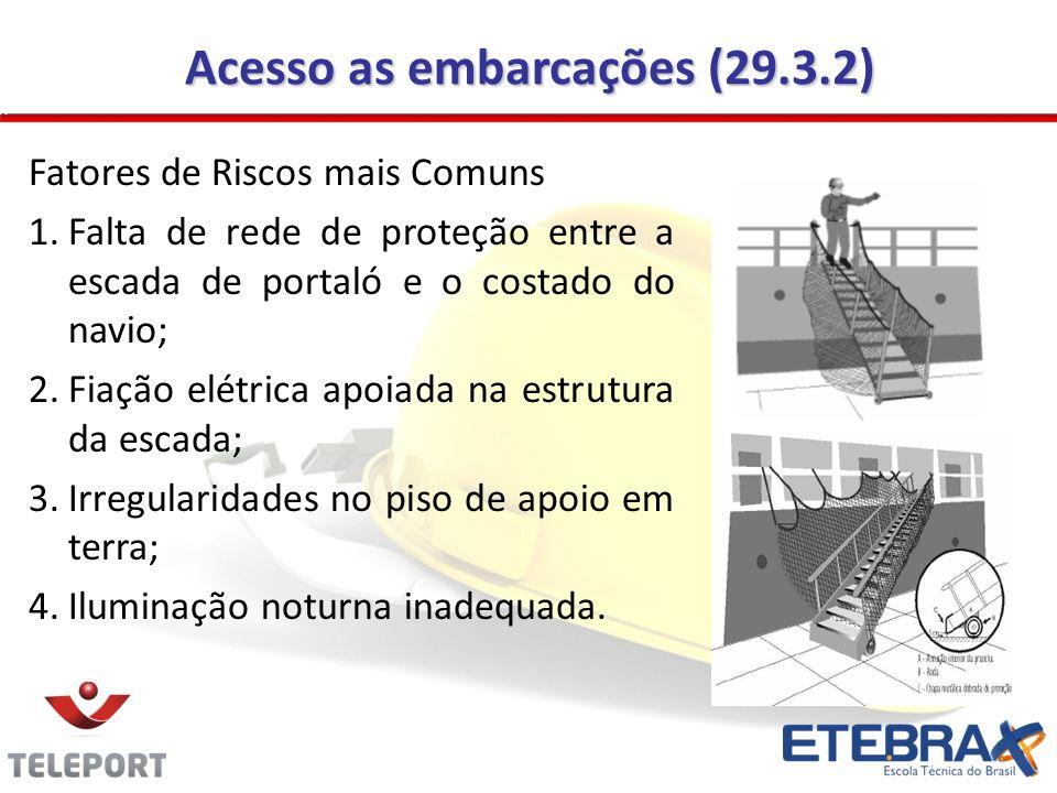 Acesso as embarcações (29.3.2) Fatores de Riscos mais Comuns 1.Falta de rede de proteção entre a escada de portaló e o costado do navio; 2.Fiação elétrica apoiada na estrutura da escada; 3.Irregularidades no piso de apoio em terra; 4.Iluminação noturna inadequada.
