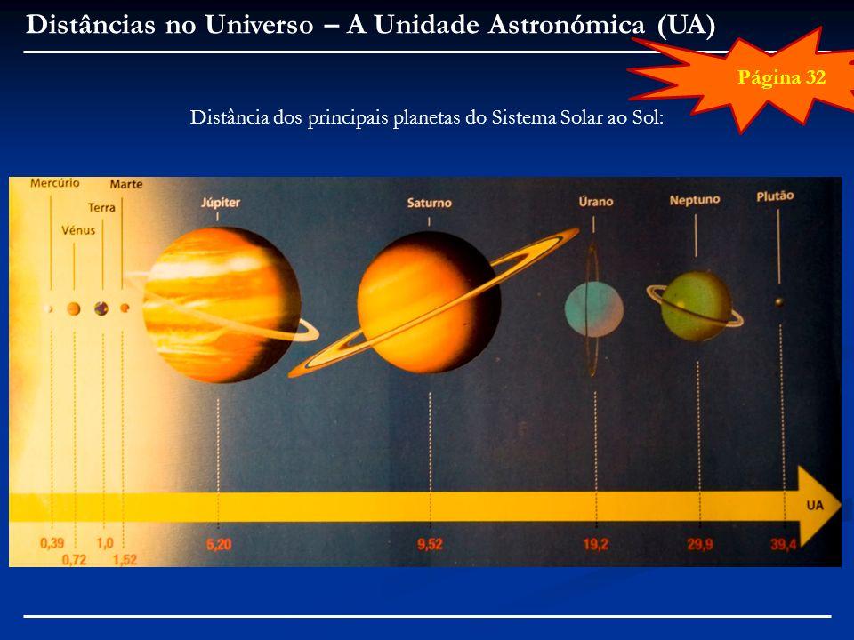 Distâncias no Universo – A Unidade Astronómica (UA) Distância dos principais planetas do Sistema Solar ao Sol: Página 32