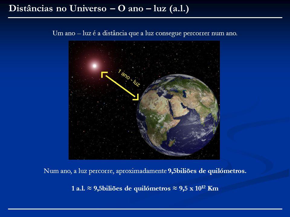 Distâncias no Universo – O ano – luz (a.l.) Um ano – luz é a distância que a luz consegue percorrer num ano. Num ano, a luz percorre, aproximadamente