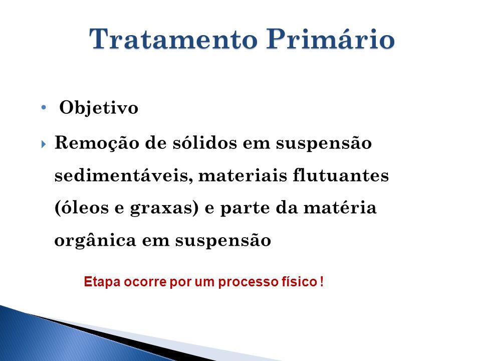 Tratamento Primário Objetivo Remoção de sólidos em suspensão sedimentáveis, materiais flutuantes (óleos e graxas) e parte da matéria orgânica em suspe