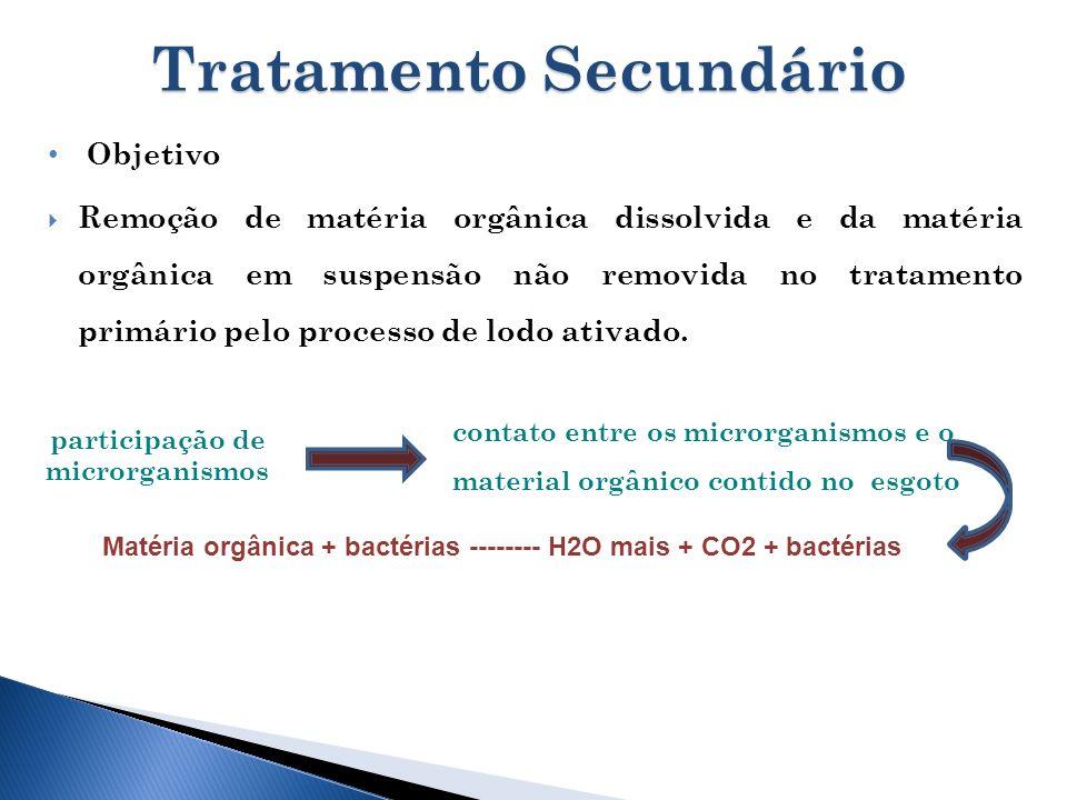 Tratamento Secundário Objetivo Remoção de matéria orgânica dissolvida e da matéria orgânica em suspensão não removida no tratamento primário pelo proc
