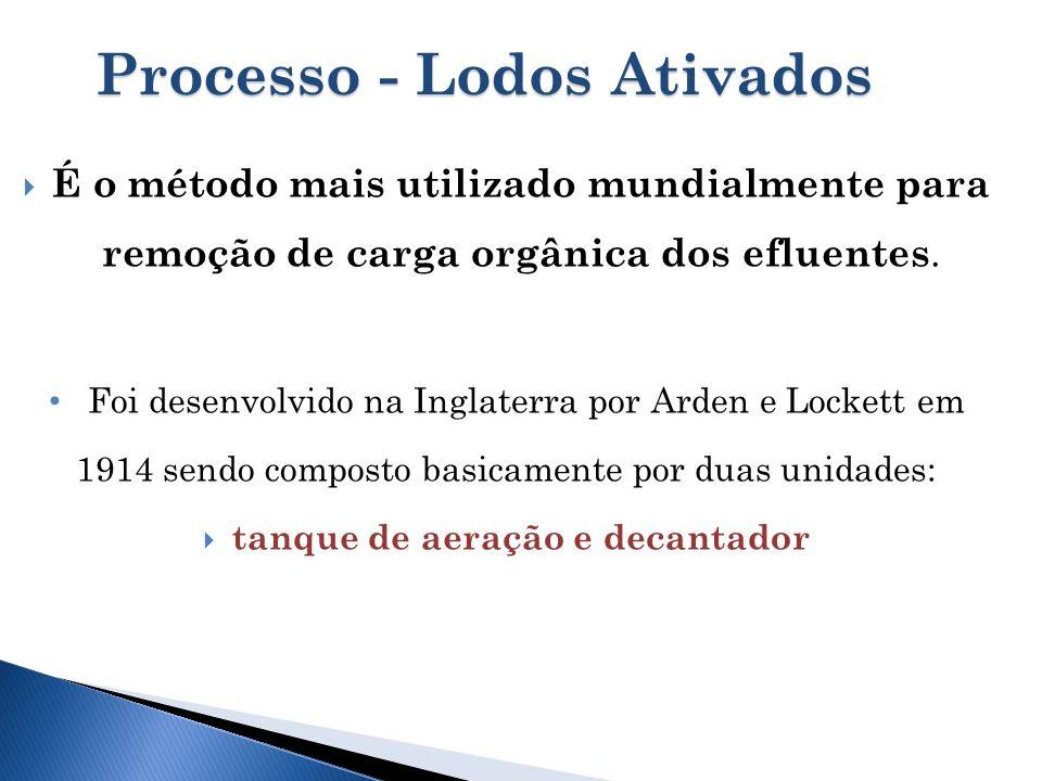 Processo - Lodos Ativados É o método mais utilizado mundialmente para remoção de carga orgânica dos efluentes. Foi desenvolvido na Inglaterra por Arde