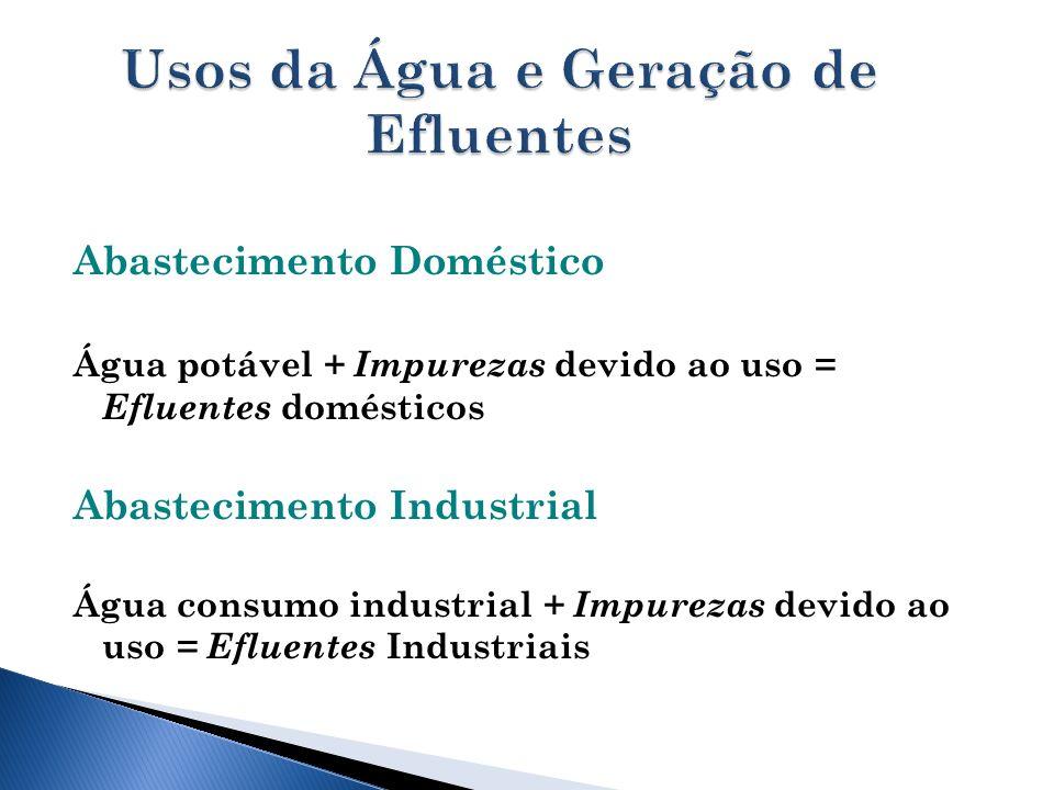 Abastecimento Doméstico Água potável + Impurezas devido ao uso = Efluentes domésticos Abastecimento Industrial Água consumo industrial + Impurezas devido ao uso = Efluentes Industriais
