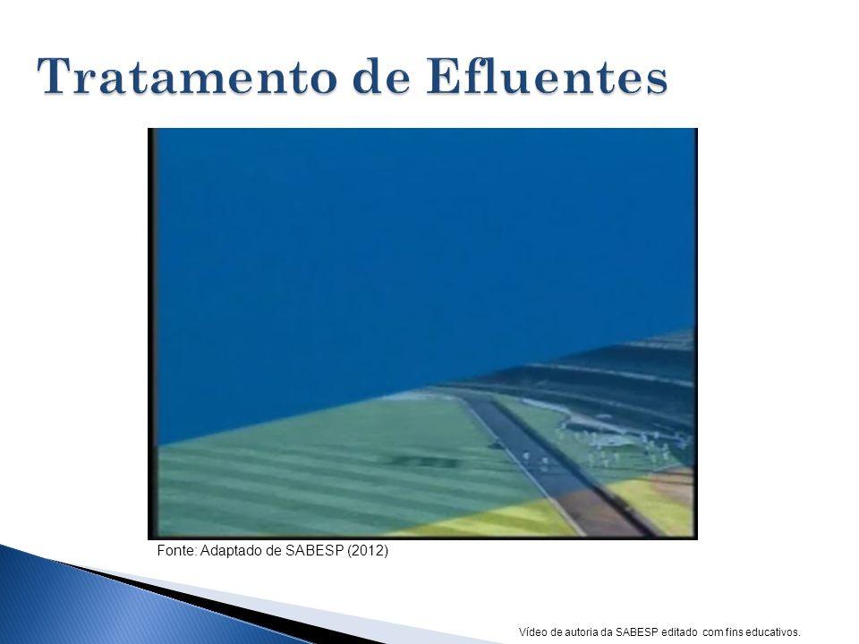 Vídeo de autoria da SABESP editado com fins educativos. Fonte: Adaptado de SABESP (2012)