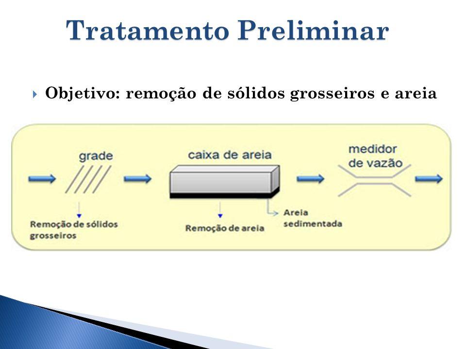 Tratamento Preliminar Objetivo: remoção de sólidos grosseiros e areia
