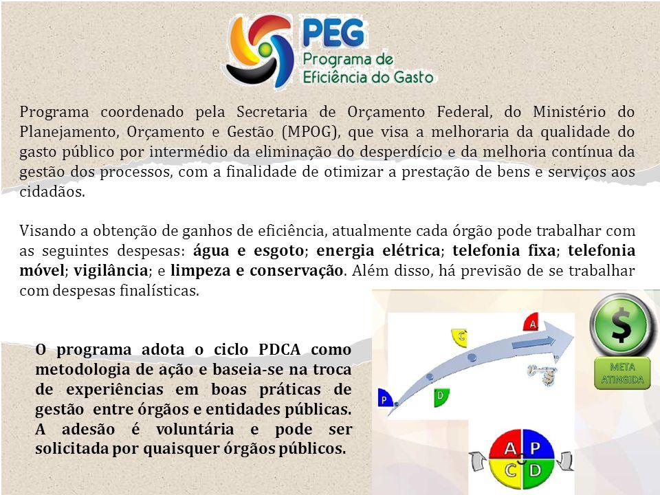 Programa coordenado pela Secretaria de Orçamento Federal, do Ministério do Planejamento, Orçamento e Gestão (MPOG), que visa a melhoraria da qualidade