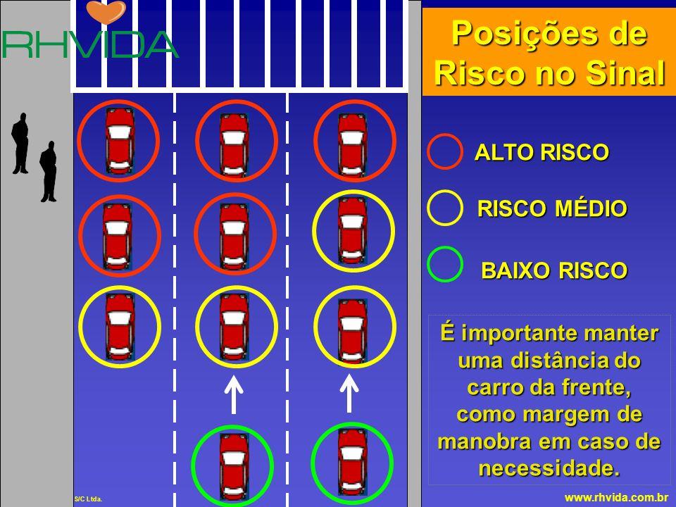 Copyright © RHVIDA S/C Ltda. www.rhvida.com.br Se tiver que parar, mantenha sempre a primeira marcha engatada. Fique atento a tudo em seu redor. Não s