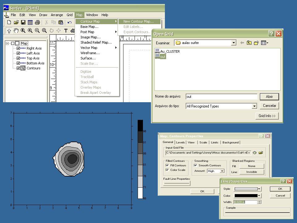 Representações Gráficas Software Surfer ® - Script Contarea Eng°.