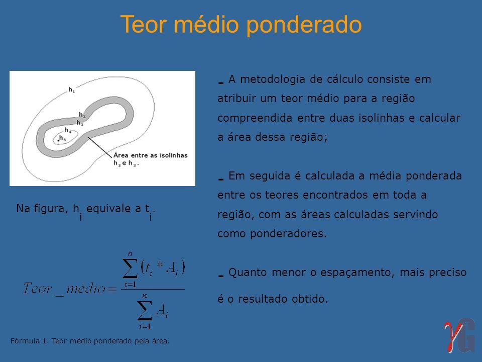 Teor médio ponderado Na figura, h i equivale a t i. - A metodologia de cálculo consiste em atribuir um teor médio para a região compreendida entre dua