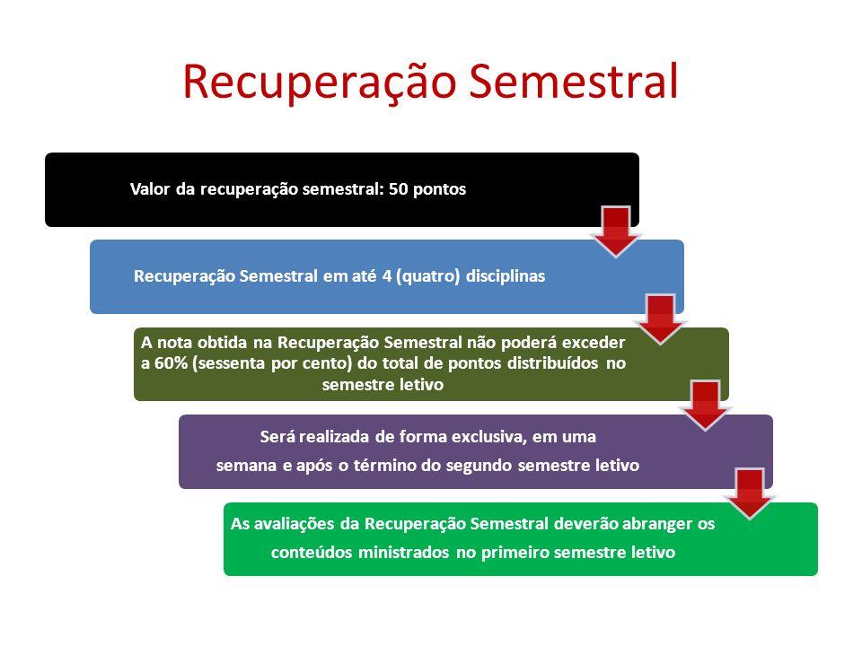 Recuperação Semestral Valor da recuperação semestral: 50 pontosRecuperação Semestral em até 4 (quatro) disciplinas A nota obtida na Recuperação Semest