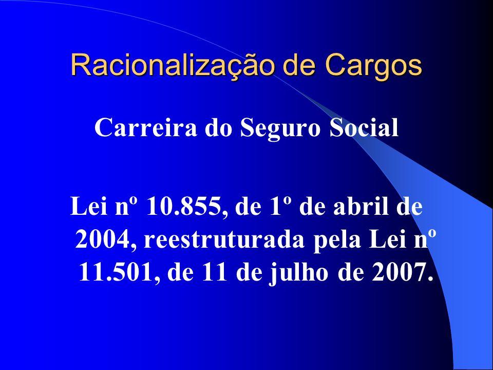 Racionalização de Cargos Carreira do Seguro Social Lei nº 10.855, de 1º de abril de 2004, reestruturada pela Lei nº 11.501, de 11 de julho de 2007.