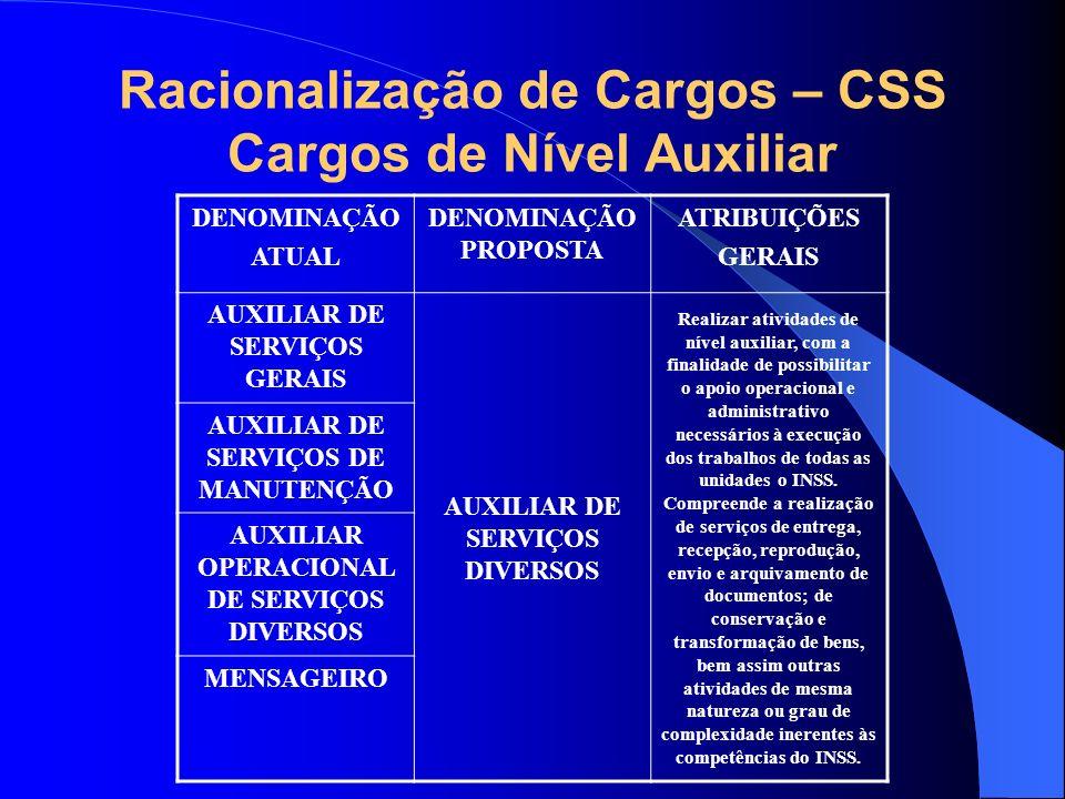 Racionalização de Cargos – CSS Cargos de Nível Auxiliar DENOMINAÇÃO ATUAL DENOMINAÇÃO PROPOSTA ATRIBUIÇÕES GERAIS AUXILIAR DE SERVIÇOS GERAIS AUXILIAR