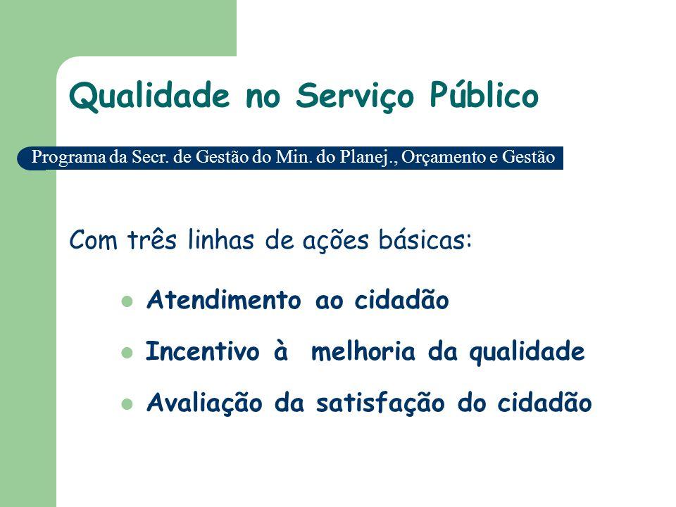 Qualidade no Serviço Público Com três linhas de ações básicas: Atendimento ao cidadão Incentivo à melhoria da qualidade Avaliação da satisfação do cidadão Programa da Secr.