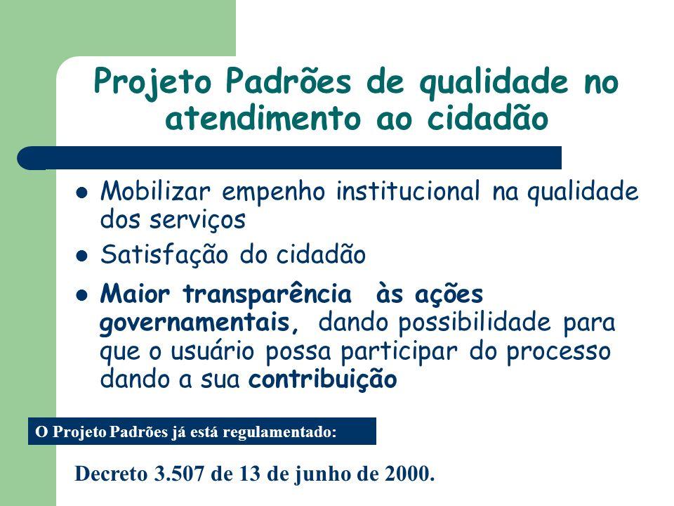 Qualidade no Serviço Público Com três linhas de ações básicas: Atendimento ao cidadão Incentivo à melhoria da qualidade Avaliação da satisfação do cid
