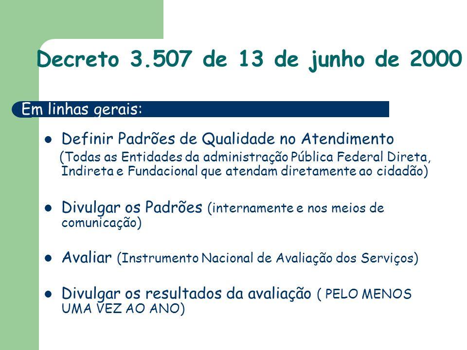 Projeto Padrões de qualidade no atendimento ao cidadão Mobilizar empenho institucional na qualidade dos serviços Satisfação do cidadão Maior transparê