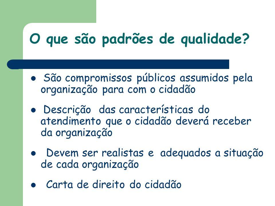 Decreto 3.507 de 13 de junho de 2000 Definir Padrões de Qualidade no Atendimento (Todas as Entidades da administração Pública Federal Direta, Indireta