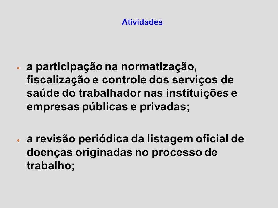 Atividades a participação na normatização, fiscalização e controle dos serviços de saúde do trabalhador nas instituições e empresas públicas e privada