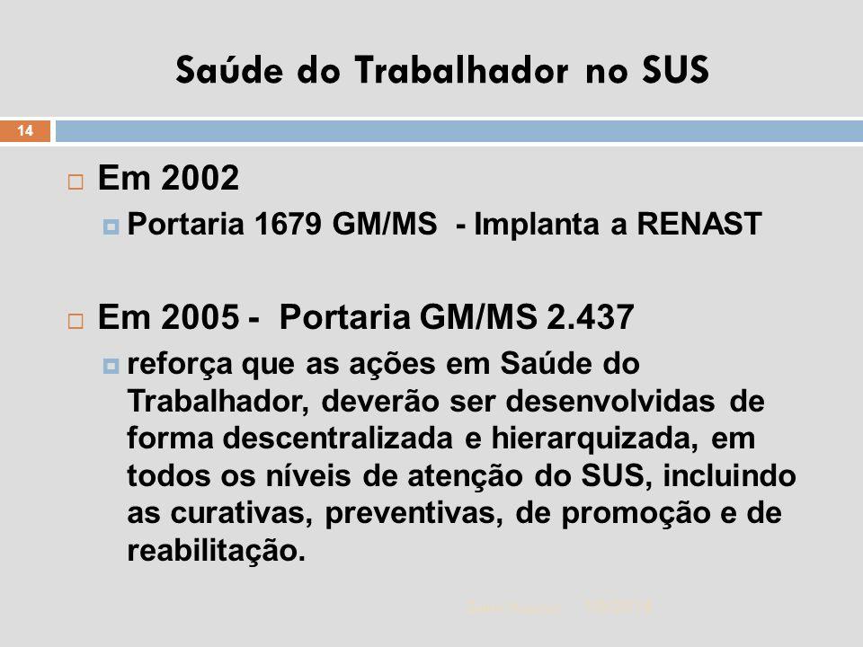 1/5/2014 14 Zuher Handar Saúde do Trabalhador no SUS Em 2002 Portaria 1679 GM/MS - Implanta a RENAST Em 2005 - Portaria GM/MS 2.437 reforça que as açõ