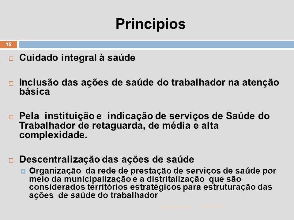 1/5/2014 15 Zuher Handar Principios Cuidado integral à saúde Inclusão das ações de saúde do trabalhador na atenção básica Pela instituição e indicação