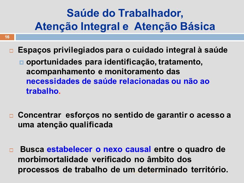 1/5/2014 16 Zuher Handar Saúde do Trabalhador, Atenção Integral e Atenção Básica Espaços privilegiados para o cuidado integral à saúde oportunidades p