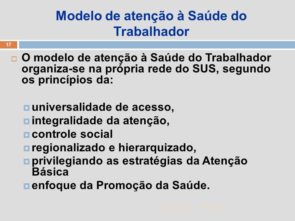 1/5/2014 17 Zuher Handar Modelo de atenção à Saúde do Trabalhador O modelo de atenção à Saúde do Trabalhador organiza-se na própria rede do SUS, segun