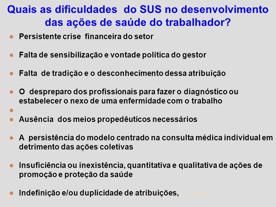 1/5/2014 Zuher Handar 22 Quais as dificuldades do SUS no desenvolvimento das ações de saúde do trabalhador? Persistente crise financeira do setor Falt