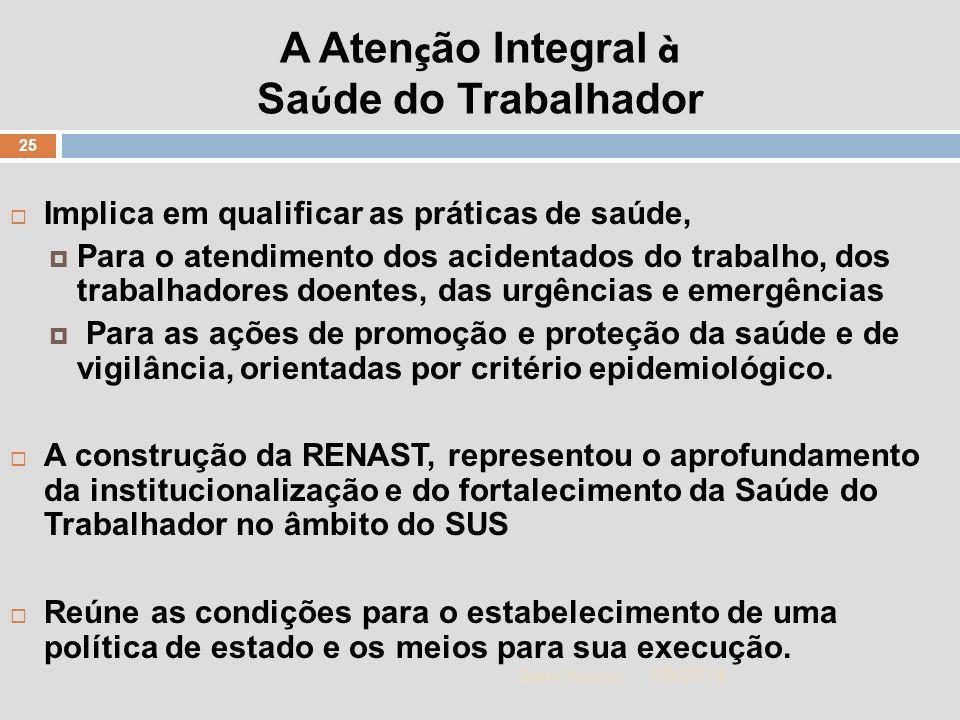 1/5/2014 25 Zuher Handar A Aten ç ão Integral à Sa ú de do Trabalhador Implica em qualificar as práticas de saúde, Para o atendimento dos acidentados
