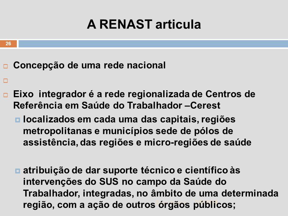 1/5/2014 26 Zuher Handar A RENAST articula Concepção de uma rede nacional Eixo integrador é a rede regionalizada de Centros de Referência em Saúde do