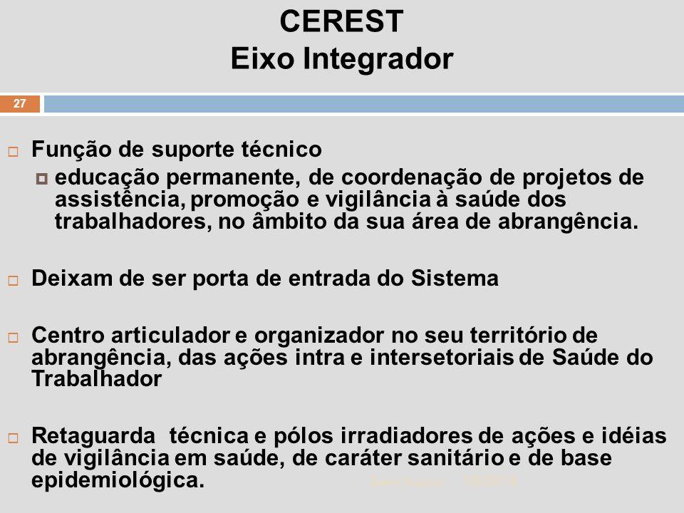 1/5/2014 27 Zuher Handar CEREST Eixo Integrador Função de suporte técnico educação permanente, de coordenação de projetos de assistência, promoção e v