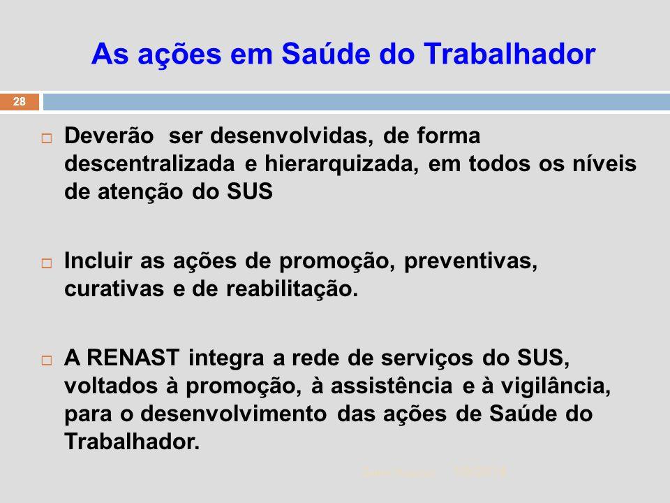 1/5/2014 28 Zuher Handar As ações em Saúde do Trabalhador Deverão ser desenvolvidas, de forma descentralizada e hierarquizada, em todos os níveis de a