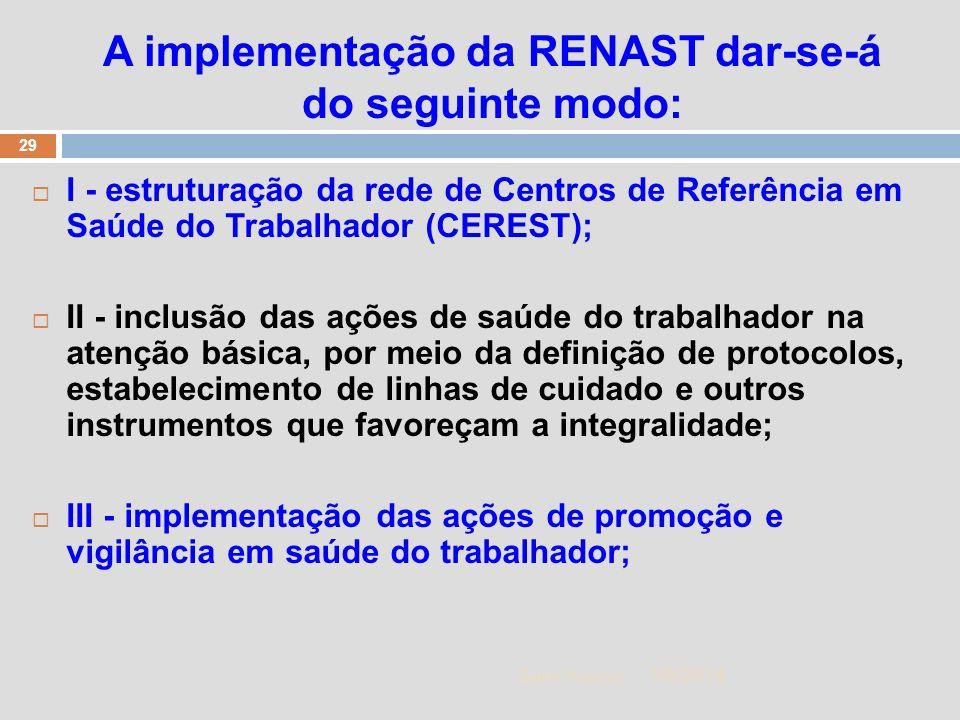 1/5/2014 29 Zuher Handar A implementação da RENAST dar-se-á do seguinte modo: I - estruturação da rede de Centros de Referência em Saúde do Trabalhado
