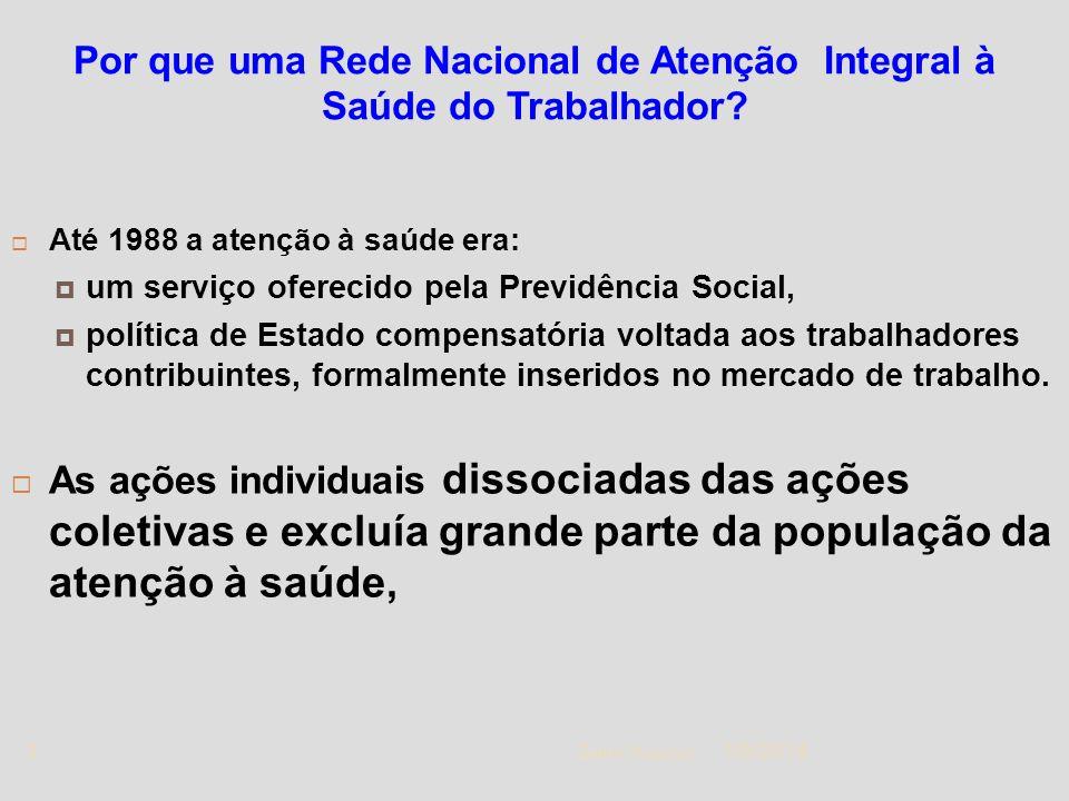 1/5/2014 Zuher Handar 3 Por que uma Rede Nacional de Atenção Integral à Saúde do Trabalhador? Até 1988 a atenção à saúde era: um serviço oferecido pel