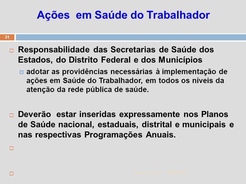 1/5/2014 31 Zuher Handar Ações em Saúde do Trabalhador Responsabilidade das Secretarias de Saúde dos Estados, do Distrito Federal e dos Municípios ado