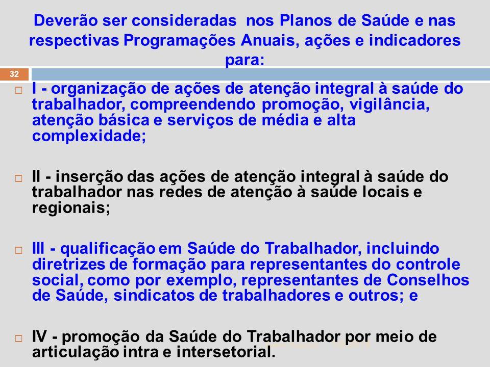 1/5/2014 32 Zuher Handar Deverão ser consideradas nos Planos de Saúde e nas respectivas Programações Anuais, ações e indicadores para: I - organização