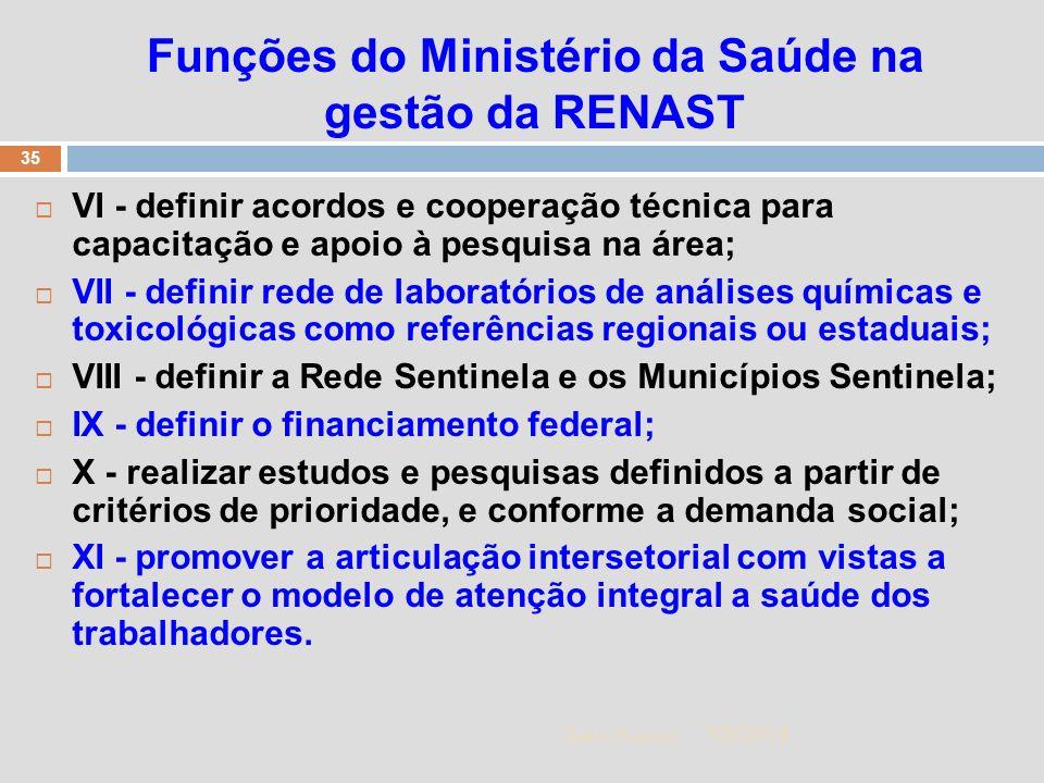 1/5/2014 35 Zuher Handar Funções do Ministério da Saúde na gestão da RENAST VI - definir acordos e cooperação técnica para capacitação e apoio à pesqu