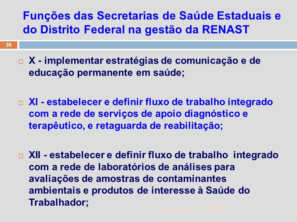 1/5/2014 39 Zuher Handar Funções das Secretarias de Saúde Estaduais e do Distrito Federal na gestão da RENAST X - implementar estratégias de comunicaç