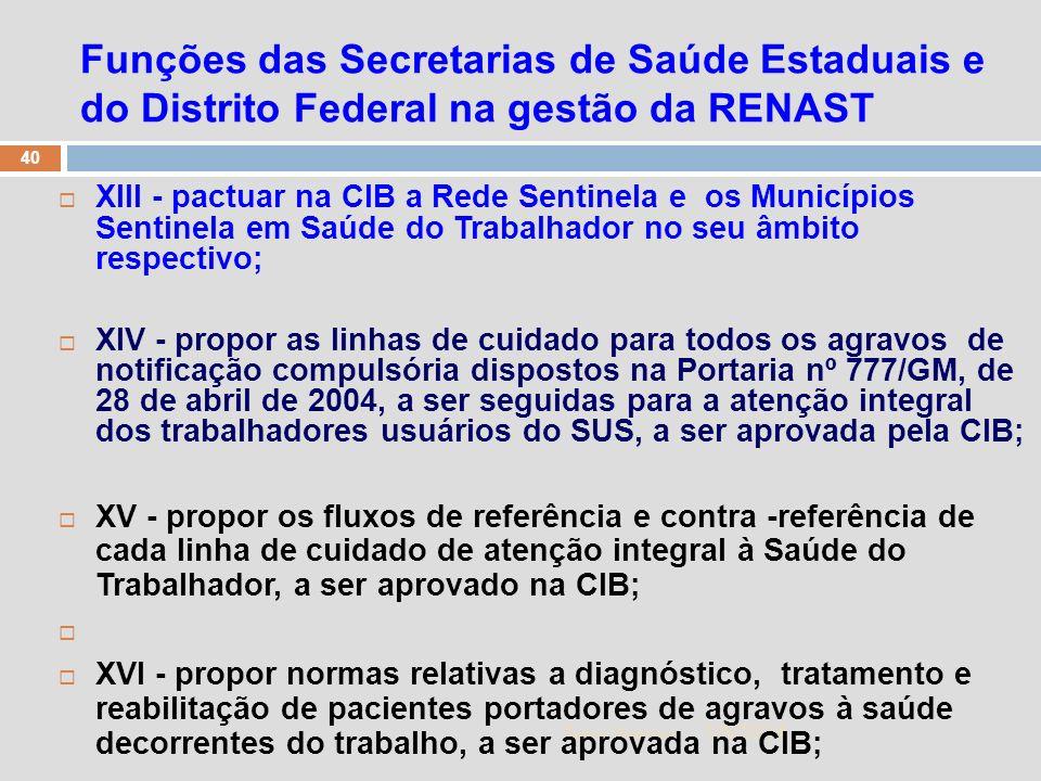 1/5/2014 40 Zuher Handar Funções das Secretarias de Saúde Estaduais e do Distrito Federal na gestão da RENAST XIII - pactuar na CIB a Rede Sentinela e