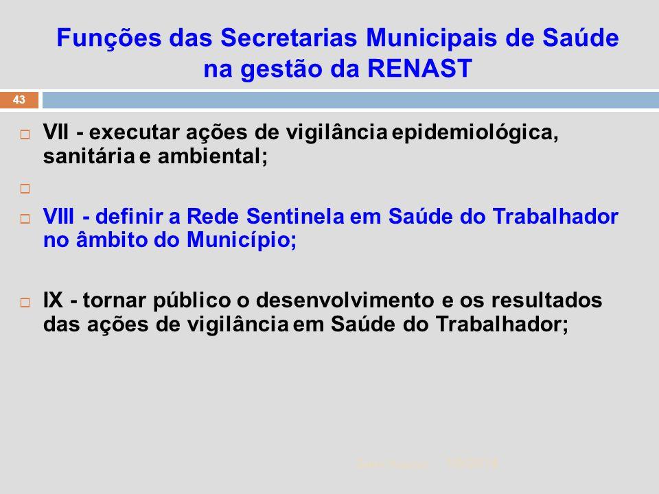 1/5/2014 43 Zuher Handar Funções das Secretarias Municipais de Saúde na gestão da RENAST VII - executar ações de vigilância epidemiológica, sanitária