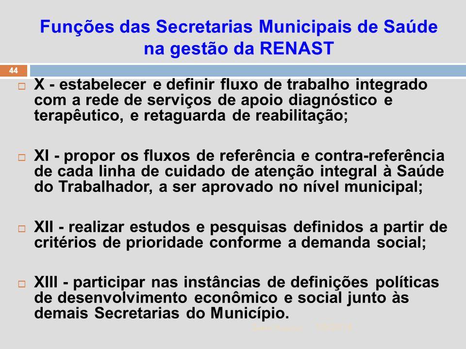 1/5/2014 44 Zuher Handar Funções das Secretarias Municipais de Saúde na gestão da RENAST X - estabelecer e definir fluxo de trabalho integrado com a r