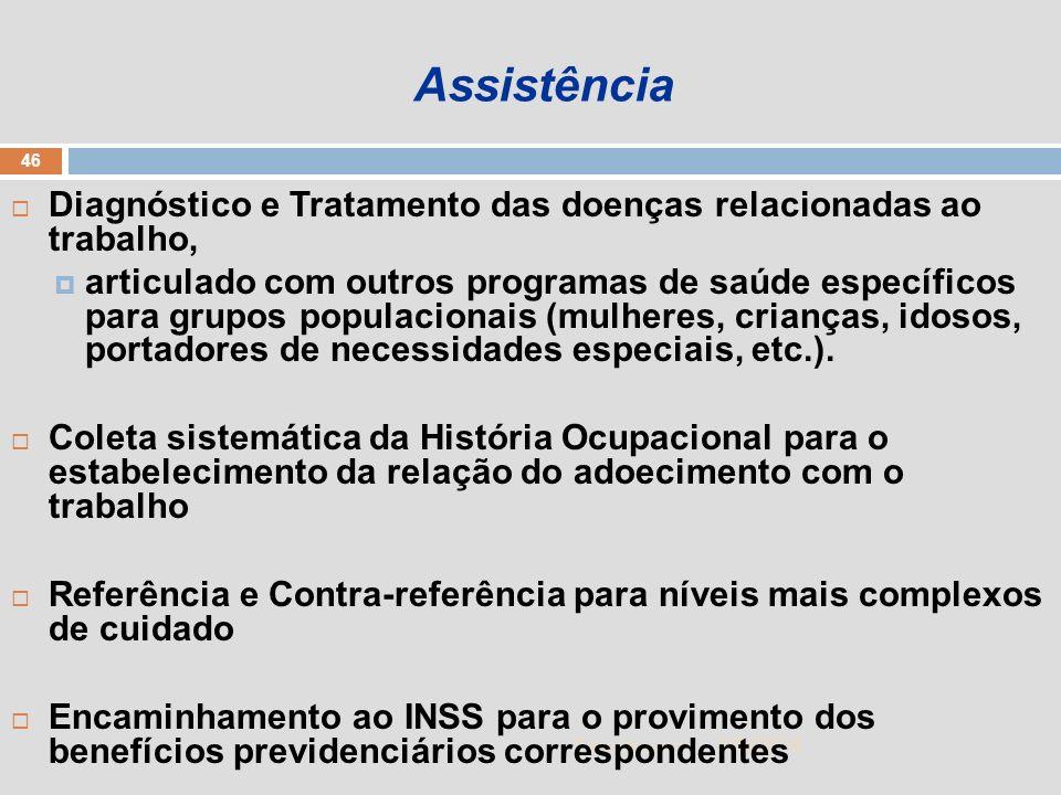1/5/2014 46 Zuher Handar Assistência Diagnóstico e Tratamento das doenças relacionadas ao trabalho, articulado com outros programas de saúde específic