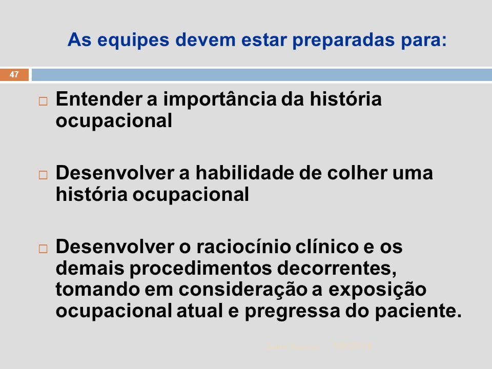 1/5/2014 47 Zuher Handar As equipes devem estar preparadas para: Entender a importância da história ocupacional Desenvolver a habilidade de colher uma