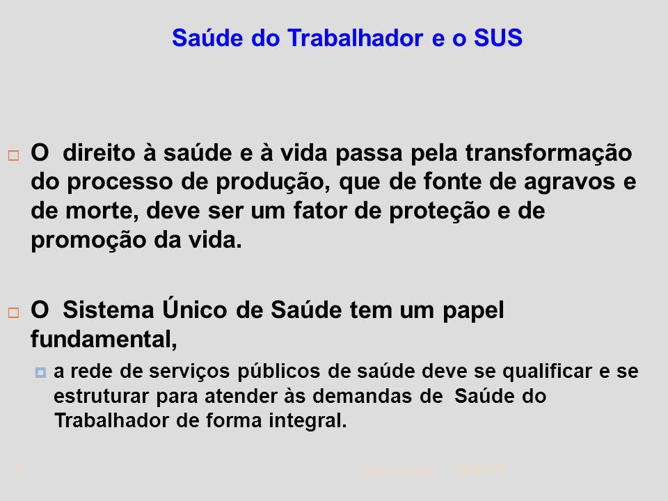 1/5/2014 Zuher Handar 5 Saúde do Trabalhador e o SUS O direito à saúde e à vida passa pela transformação do processo de produção, que de fonte de agra