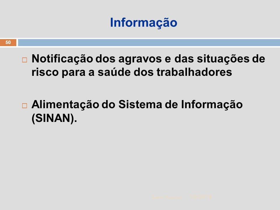 1/5/2014 50 Zuher Handar Informação Notificação dos agravos e das situações de risco para a saúde dos trabalhadores Alimentação do Sistema de Informaç